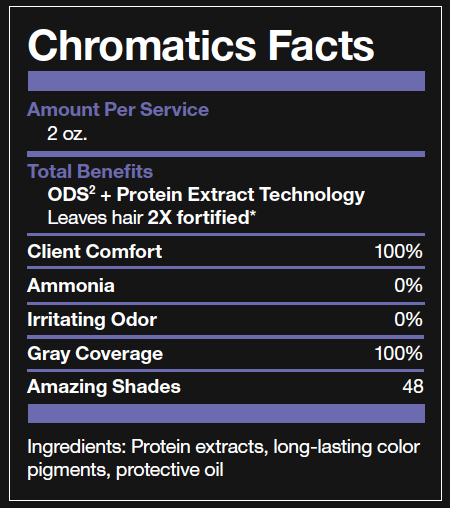 Chromatics Facts Label
