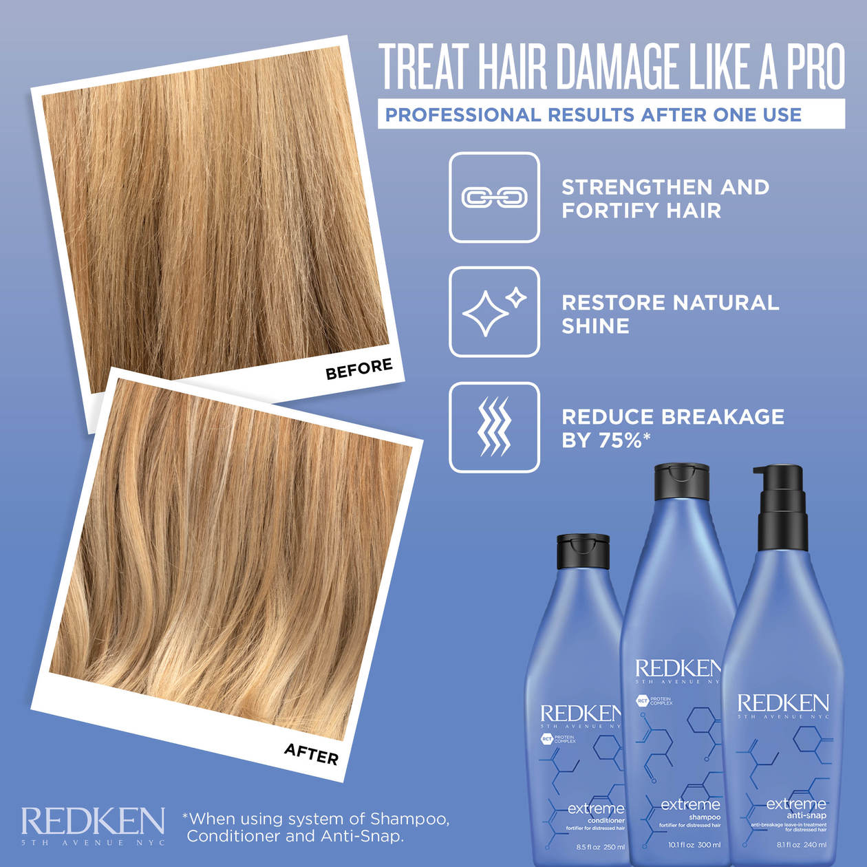 Redken-2019-Extreme-Core-Benefits-1