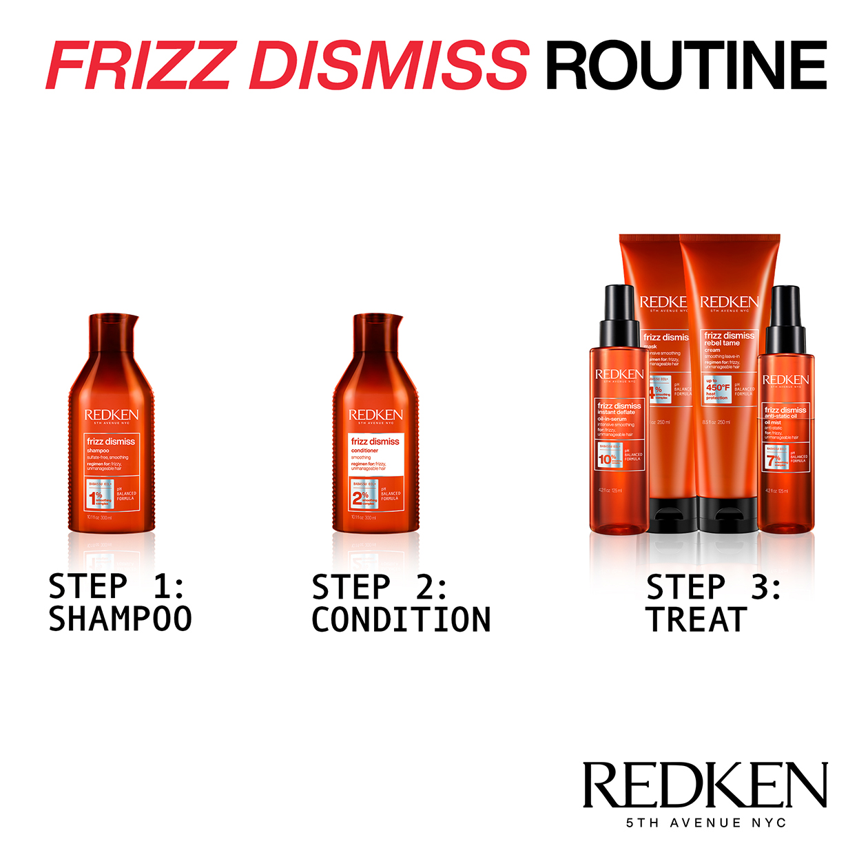 Redken-2020-Frizz-Dismiss-Regimen-Retail