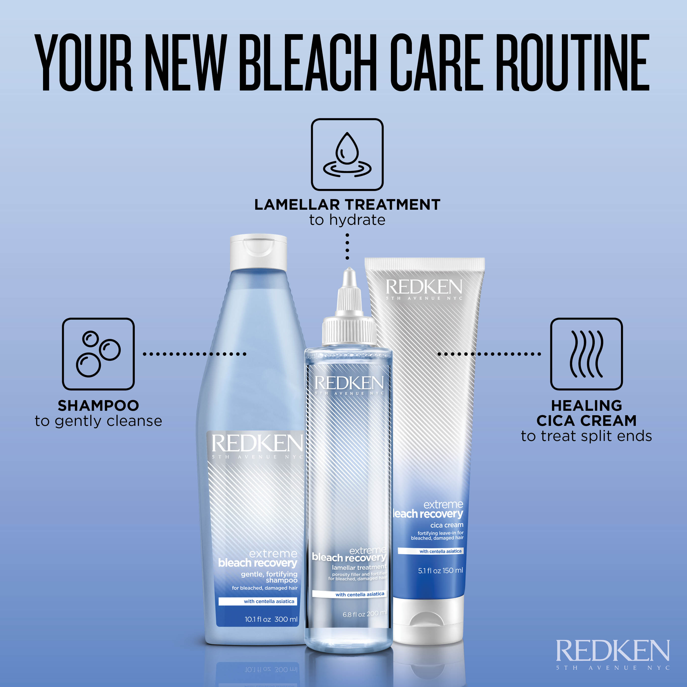 Redken-2020-Extreme-Bleach-Recovery-Step-By-Step-Opt-1